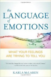 language of emotions icon
